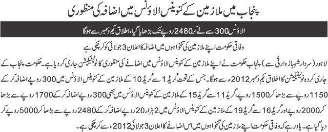 Govt of Punjab has revised conveyance allowance w.e.f December 01, 2012