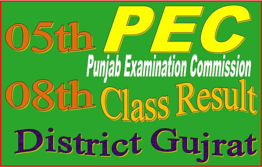 8 class result Gujrat