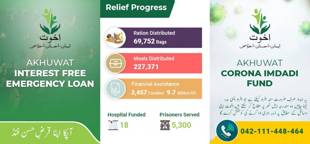 Corona Akhuwat Loan Scheme 2020